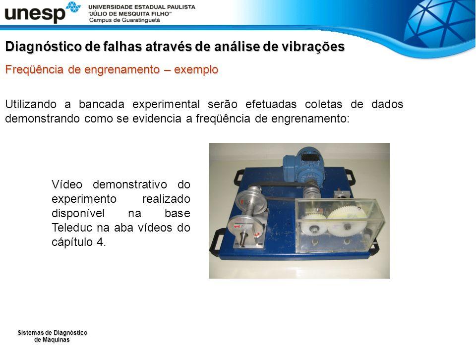 Sistemas de Diagnóstico de Máquinas Utilizando a bancada experimental serão efetuadas coletas de dados demonstrando como se evidencia a freqüência de