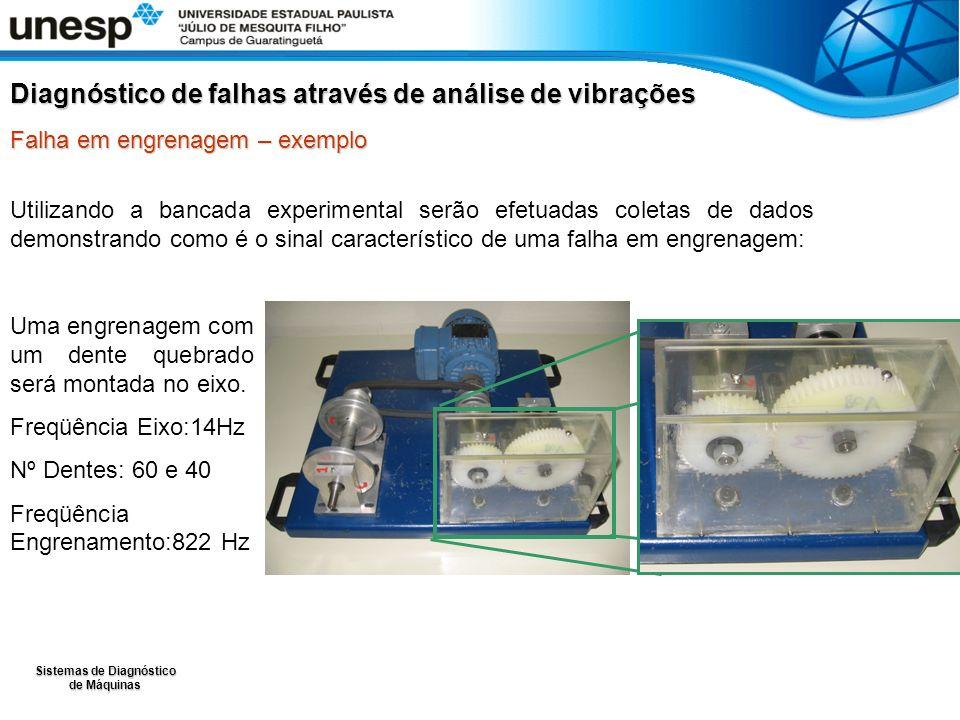 Sistemas de Diagnóstico de Máquinas Utilizando a bancada experimental serão efetuadas coletas de dados demonstrando como é o sinal característico de u