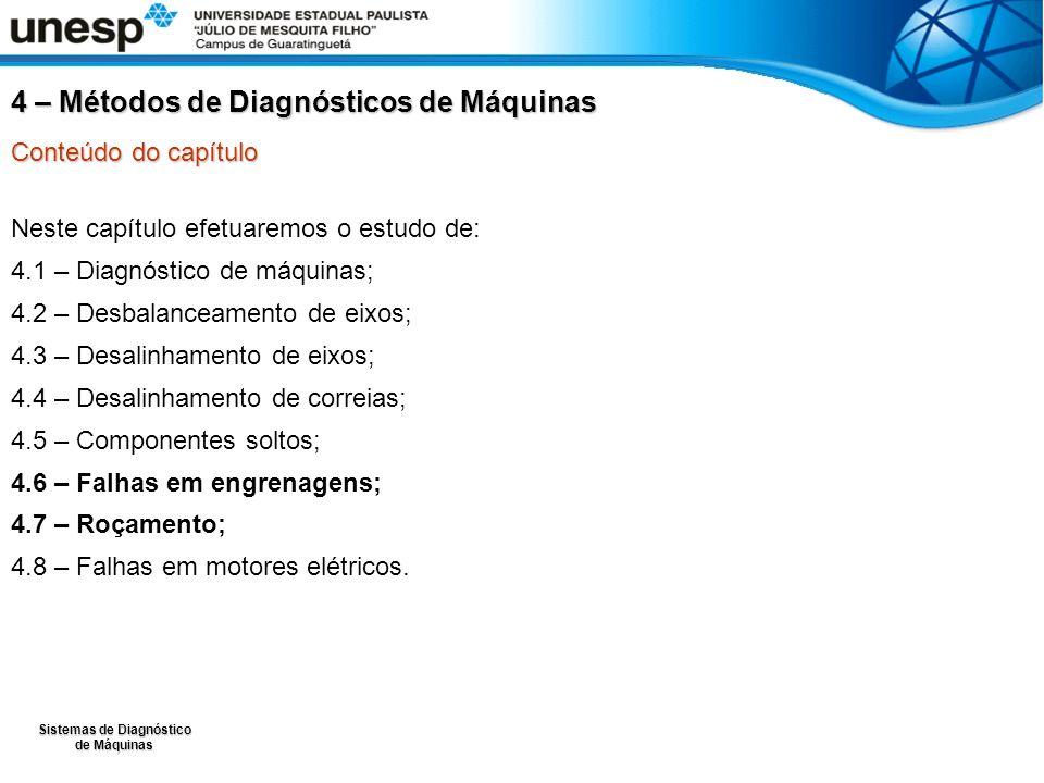 Sistemas de Diagnóstico de Máquinas AMBIENTE MULTIMÍDIA DE SUPORTE À DISCIPLINA DE PÓS-GRADUAÇÃO FERRAMENTAS DE DIAGNÓSTICO DE MÁQUINAS Capítulo 4.6 – Falhas em engrenagens