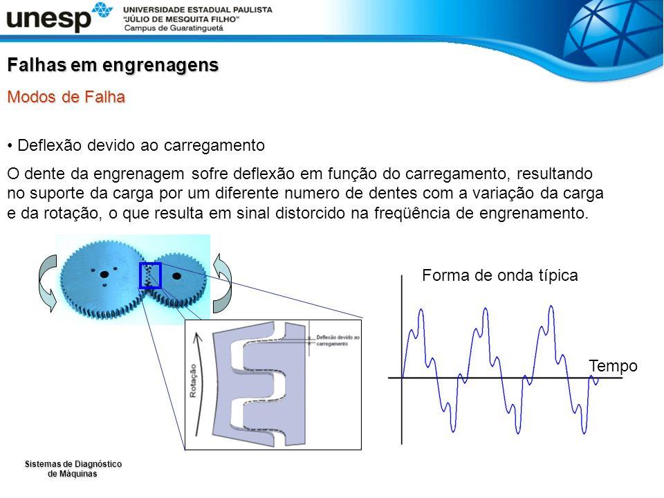Sistemas de Diagnóstico de Máquinas Sinal característico de engrenagem com defeito (dente quebrado), mostrando a harmônica características da falha e uma amplitude bem maior na freqüência de engrenamento: Diagnóstico de falhas através de análise de vibrações Falha em engrenagem – exemplo Freqüência Engrenamento:822 Hz Harmônica Freqüência Engrenamento:822 Hz