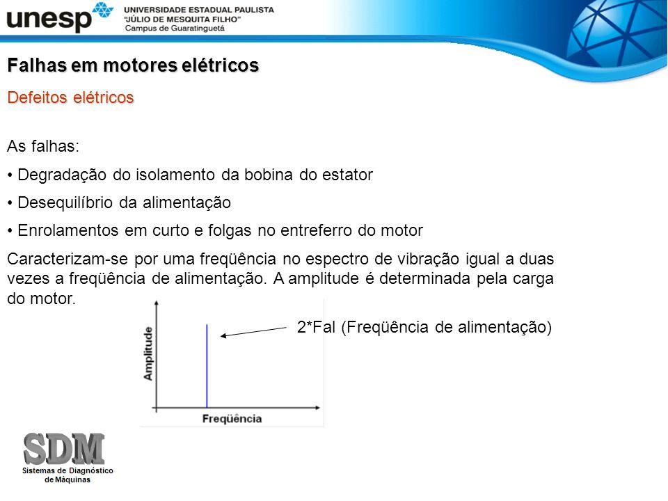 As falhas: Degradação do isolamento da bobina do estator Desequilíbrio da alimentação Enrolamentos em curto e folgas no entreferro do motor Caracteriz