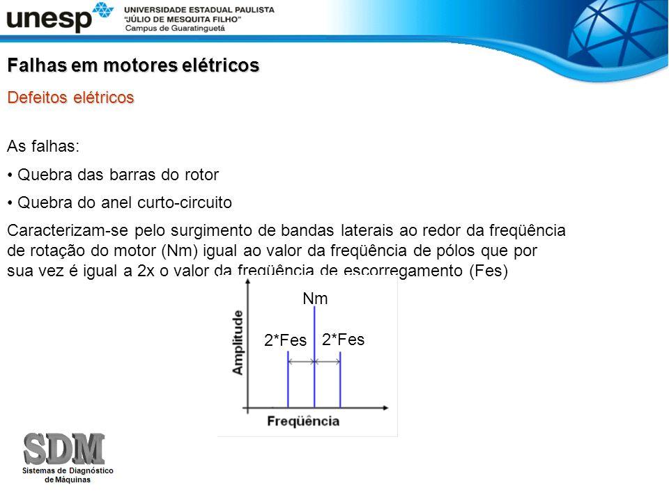 As falhas: Quebra das barras do rotor Quebra do anel curto-circuito Caracterizam-se pelo surgimento de bandas laterais ao redor da freqüência de rotaç