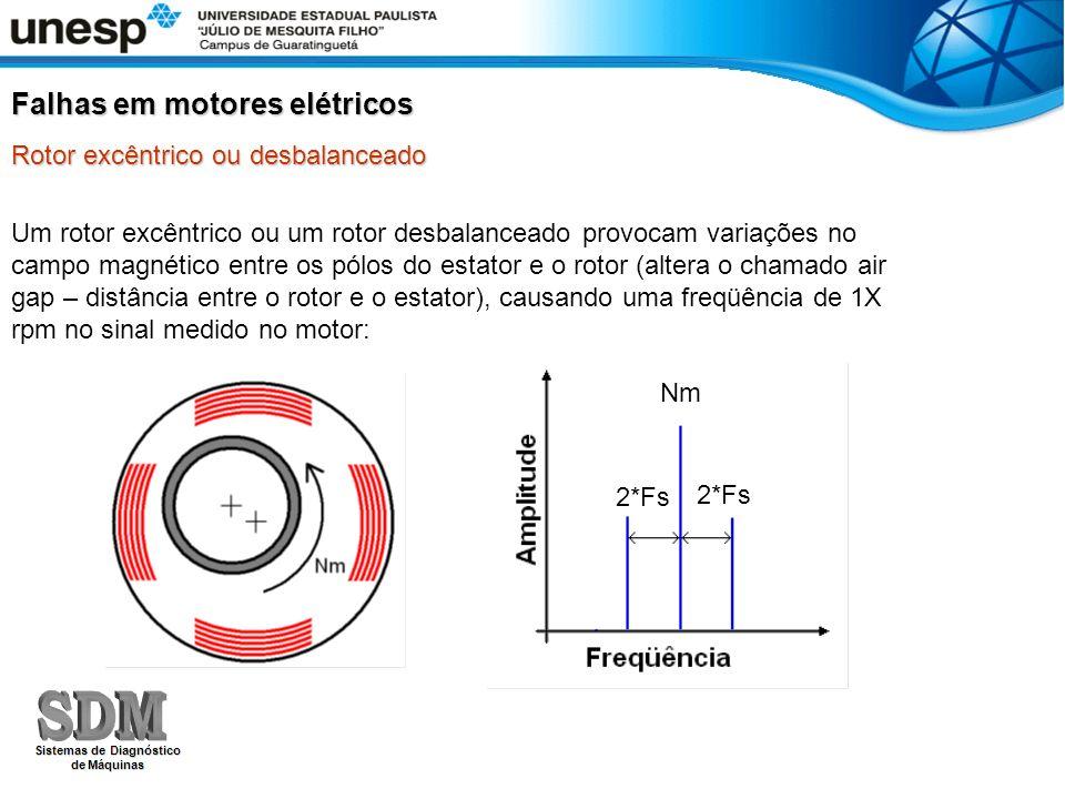 Um rotor excêntrico ou um rotor desbalanceado provocam variações no campo magnético entre os pólos do estator e o rotor (altera o chamado air gap – di