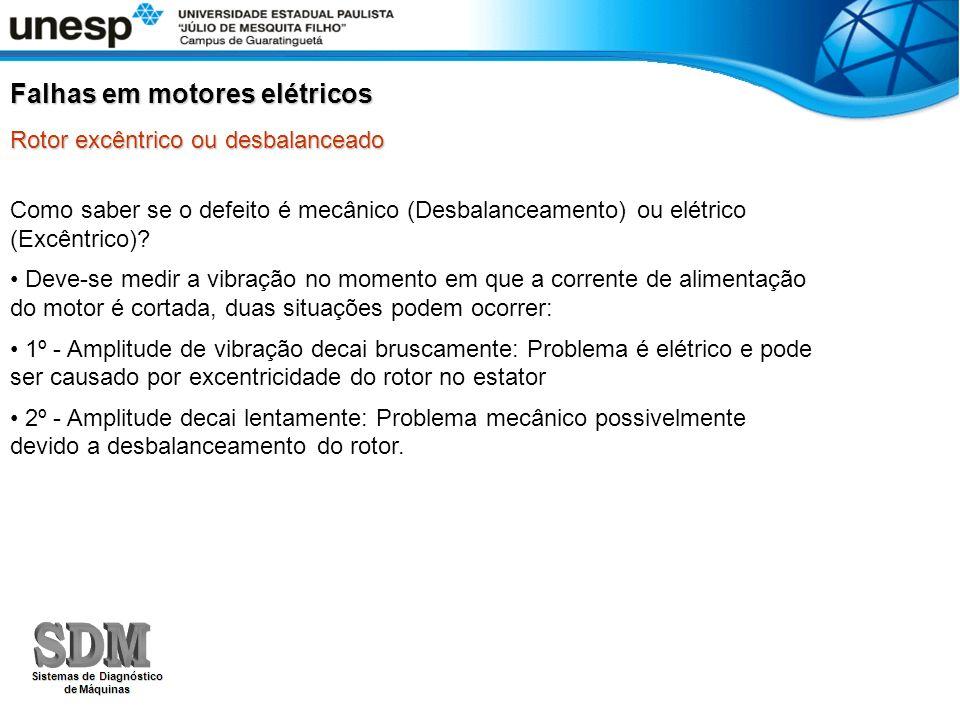 Como saber se o defeito é mecânico (Desbalanceamento) ou elétrico (Excêntrico)? Deve-se medir a vibração no momento em que a corrente de alimentação d