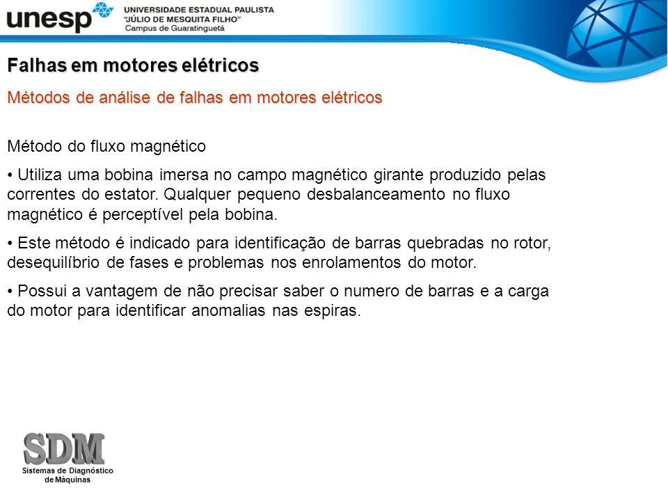 Método do fluxo magnético Utiliza uma bobina imersa no campo magnético girante produzido pelas correntes do estator. Qualquer pequeno desbalanceamento