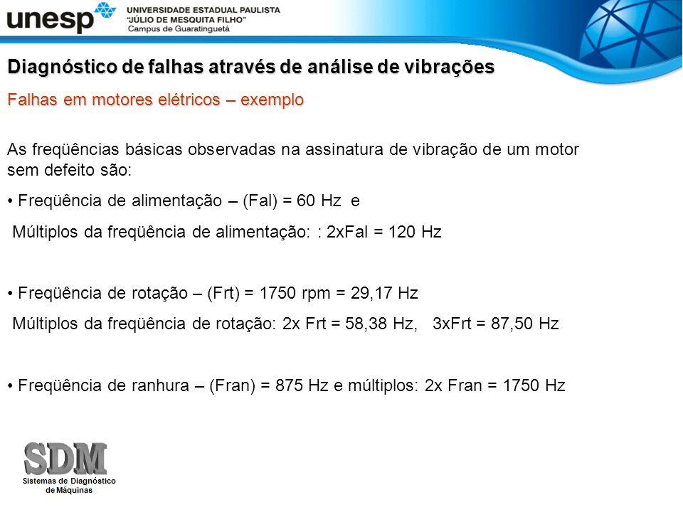 As freqüências básicas observadas na assinatura de vibração de um motor sem defeito são: Freqüência de alimentação – (Fal) = 60 Hz e Múltiplos da freq