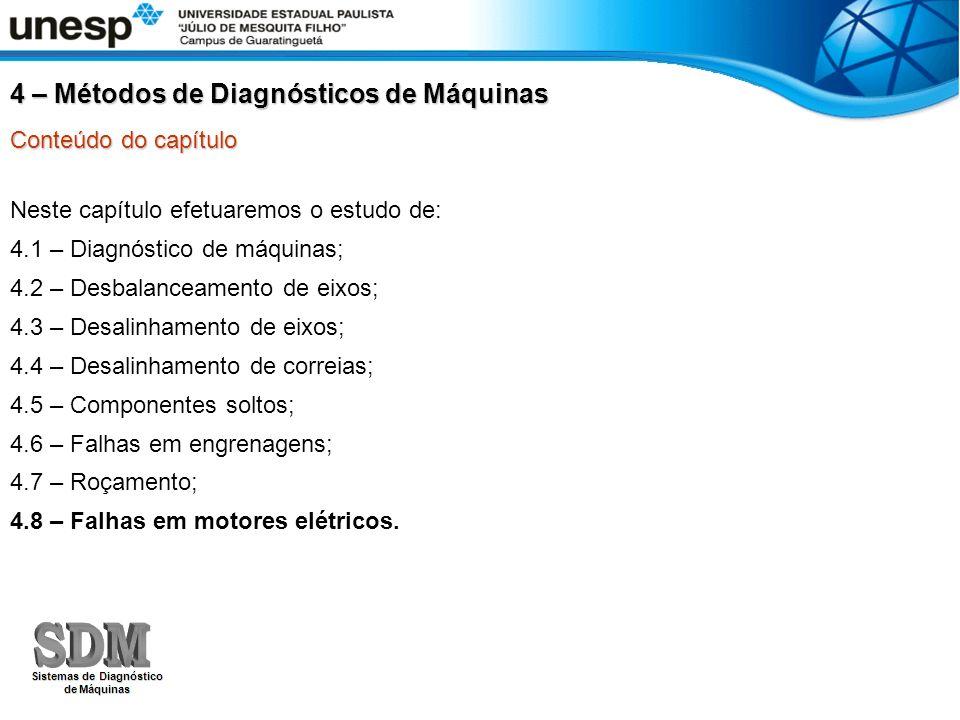 AMBIENTE MULTIMÍDIA DE SUPORTE À DISCIPLINA DE PÓS-GRADUAÇÃO FERRAMENTAS DE DIAGNÓSTICO DE MÁQUINAS Capítulo 4.8 – Falhas em motores elétricos