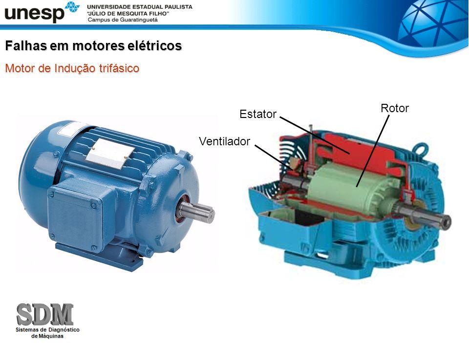 Rotor Falhas em motores elétricos Motor de Indução trifásico Estator Ventilador