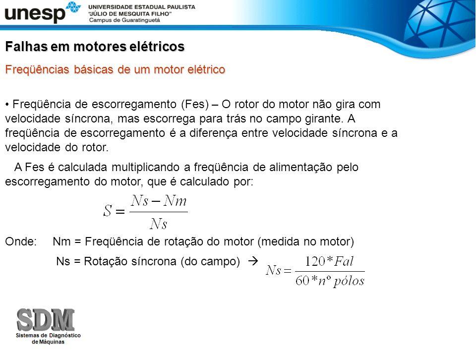 Freqüência de ranhura (Fran) – As ranhuras do entreferro tanto no estator quanto no rotor geram vibração, pois criam desbalanceamento de forças magnéticas de atração, conseqüência da variação da relutância do circuito, em função da taxa de passagem pelas ranhuras do estator e do rotor.