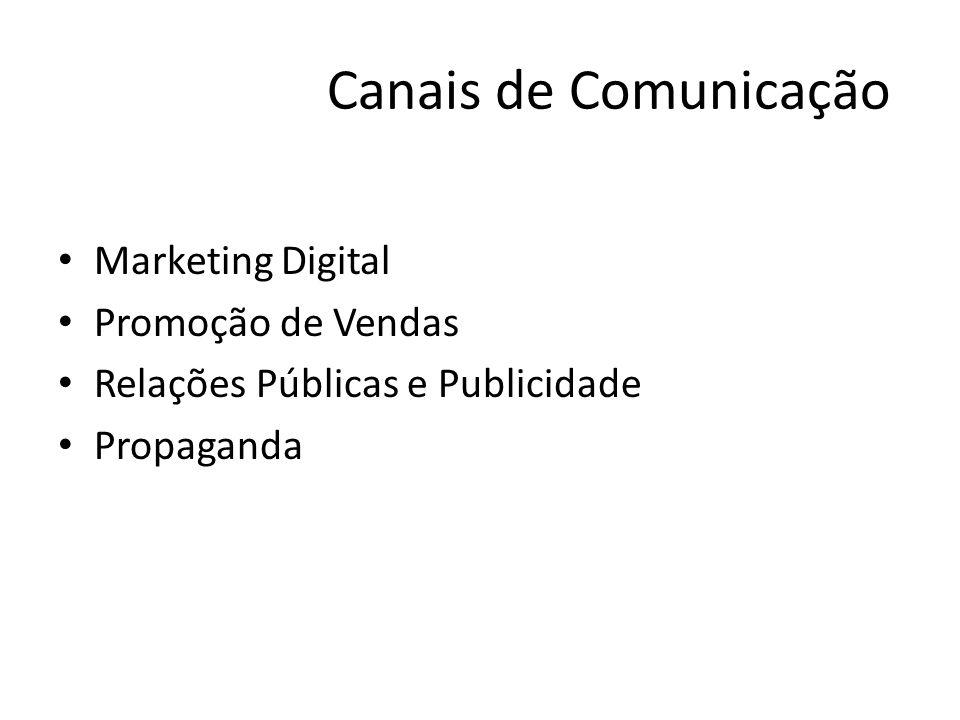 Canais de Comunicação Marketing Digital Promoção de Vendas Relações Públicas e Publicidade Propaganda