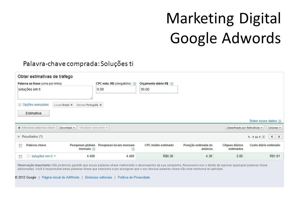 Marketing Digital Google Adwords Palavra-chave comprada: Soluções ti