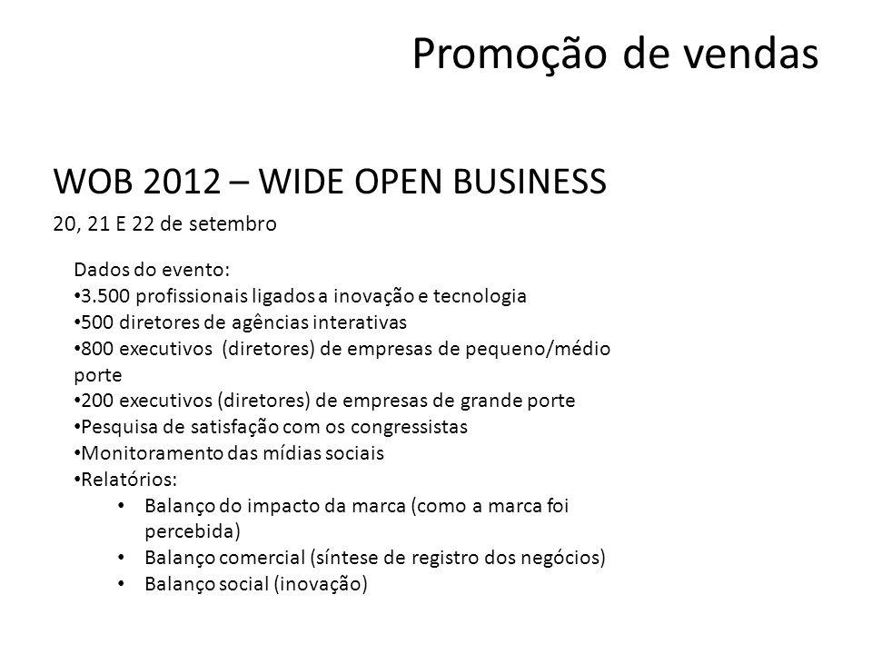 Promoção de vendas WOB 2012 – WIDE OPEN BUSINESS 20, 21 E 22 de setembro Dados do evento: 3.500 profissionais ligados a inovação e tecnologia 500 dire