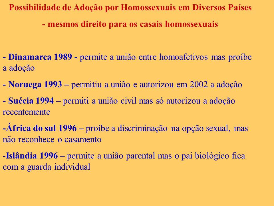 Possibilidade de Adoção por Homossexuais em Diversos Países - mesmos direito para os casais homossexuais - Dinamarca 1989 - permite a união entre homo