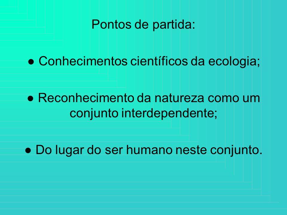 Pontos de partida: Conhecimentos científicos da ecologia; Reconhecimento da natureza como um conjunto interdependente; Do lugar do ser humano neste co