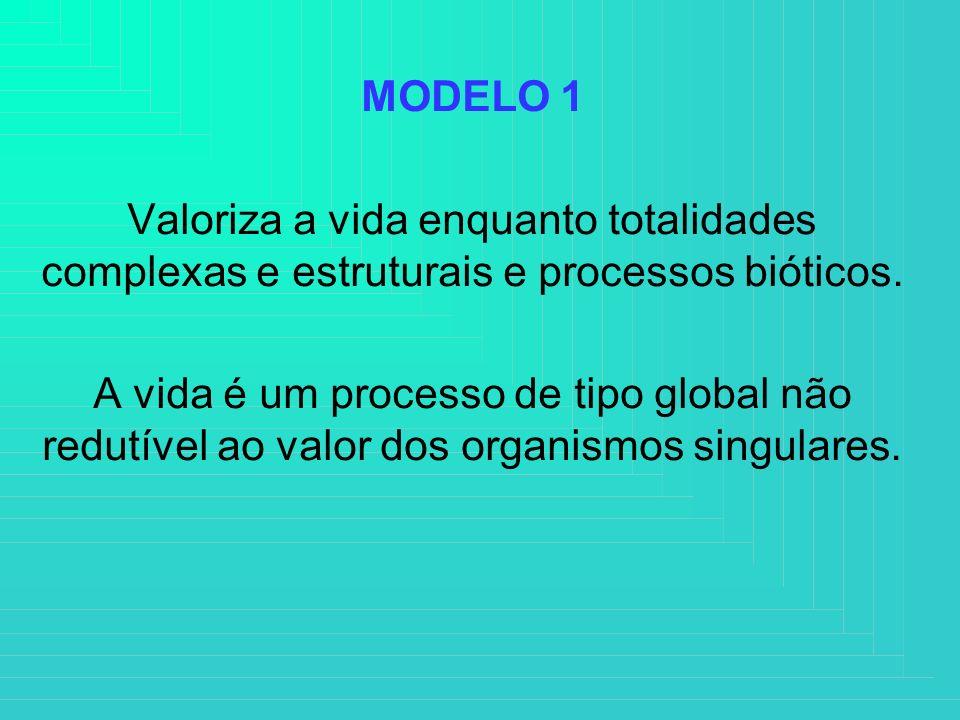 MODELO 1 Valoriza a vida enquanto totalidades complexas e estruturais e processos bióticos. A vida é um processo de tipo global não redutível ao valor