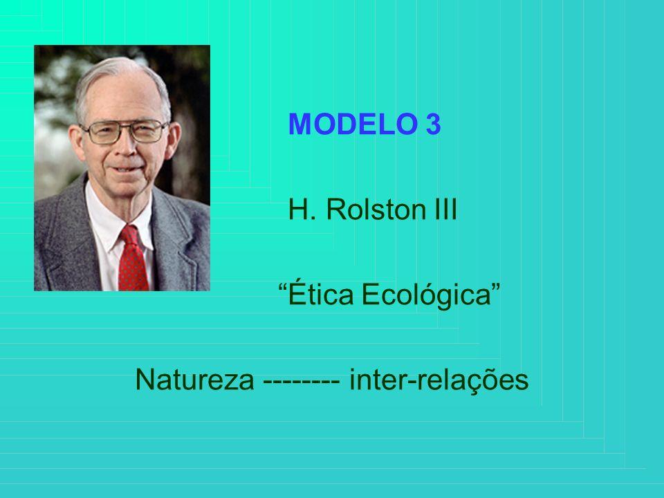 MODELO 3 H. Rolston III Ética Ecológica Natureza -------- inter-relações