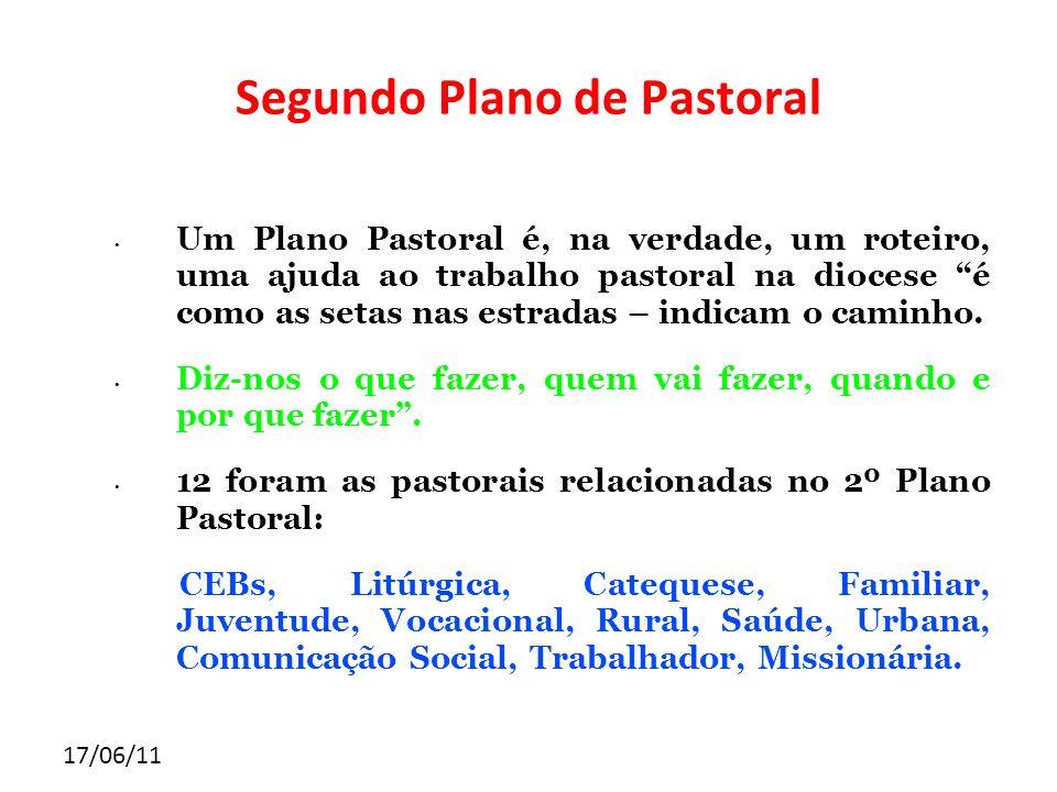 17/06/11 Segundo Plano de Pastoral Um Plano Pastoral é, na verdade, um roteiro, uma ajuda ao trabalho pastoral na diocese é como as setas nas estradas