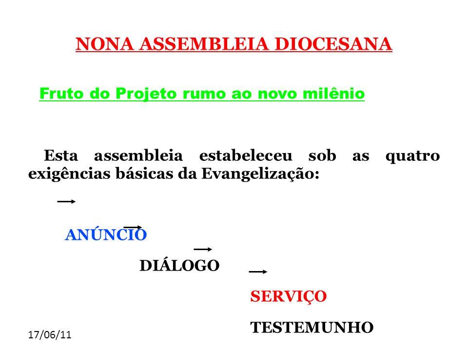 17/06/11 NONA ASSEMBLEIA DIOCESANA Fruto do Projeto rumo ao novo milênio Esta assembleia estabeleceu sob as quatro exigências básicas da Evangelização