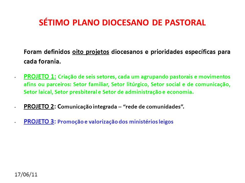 17/06/11 SÉTIMO PLANO DIOCESANO DE PASTORAL Foram definidos oito projetos diocesanos e prioridades específicas para cada forania. PROJETO 1: Criação d