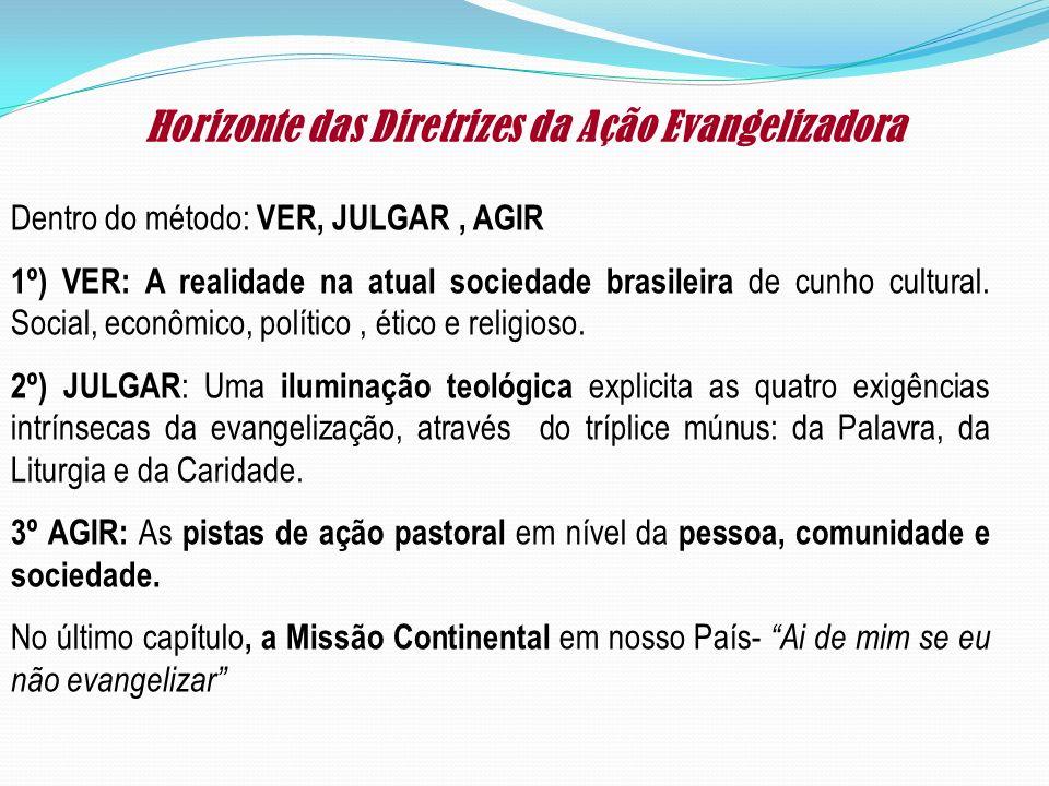 Horizonte das Diretrizes da Ação Evangelizadora Dentro do método: VER, JULGAR, AGIR 1º) VER: A realidade na atual sociedade brasileira de cunho cultur