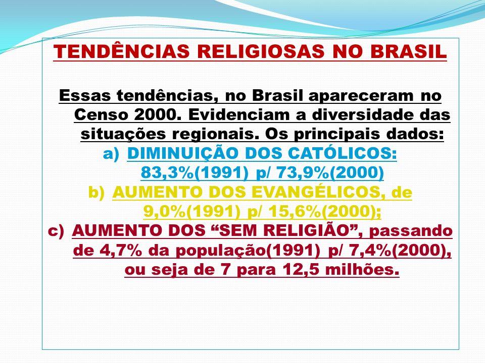 TENDÊNCIAS RELIGIOSAS NO BRASIL Essas tendências, no Brasil apareceram no Censo 2000. Evidenciam a diversidade das situações regionais. Os principais