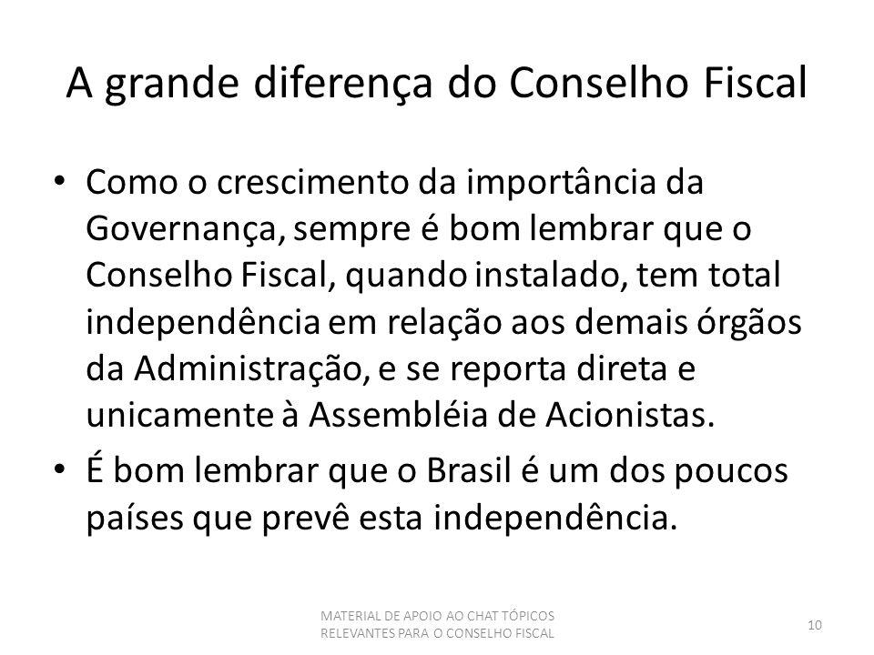 A grande diferença do Conselho Fiscal Como o crescimento da importância da Governança, sempre é bom lembrar que o Conselho Fiscal, quando instalado, t