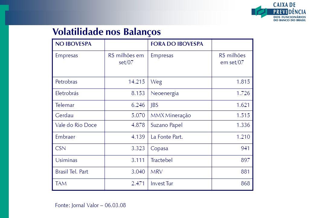 NO IBOVESPAFORA DO IBOVESPA EmpresasR$ milhões em set/07 EmpresasR$ milhões em set/07 Petrobras14.215Weg1.815 Eletrobrás8.153Neoenergia1.726 Telemar6.