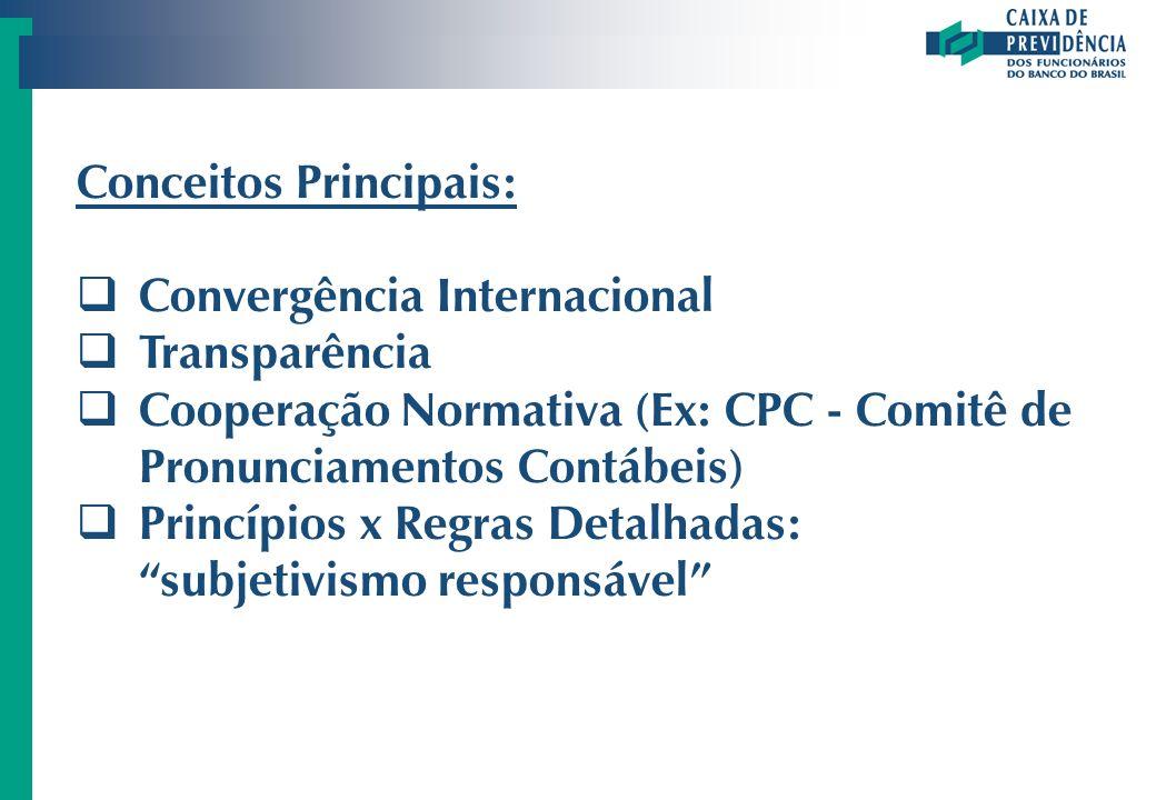 Conceitos Principais: Convergência Internacional Transparência Cooperação Normativa (Ex: CPC - Comitê de Pronunciamentos Contábeis) Princípios x Regra