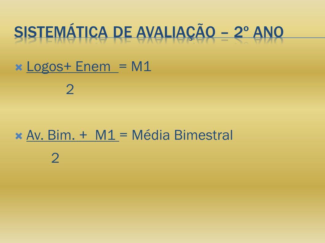 Logos+ Enem = M1 2 Av. Bim. + M1 = Média Bimestral 2