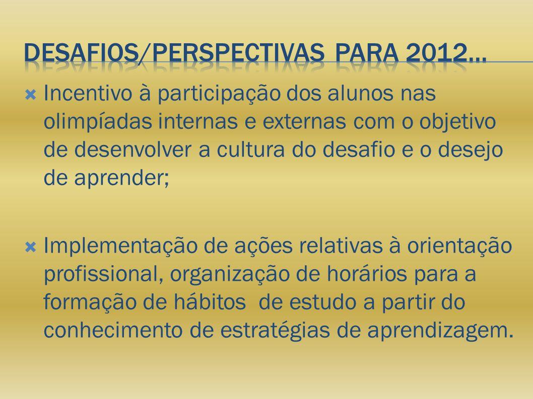 Incentivo à participação dos alunos nas olimpíadas internas e externas com o objetivo de desenvolver a cultura do desafio e o desejo de aprender; Impl