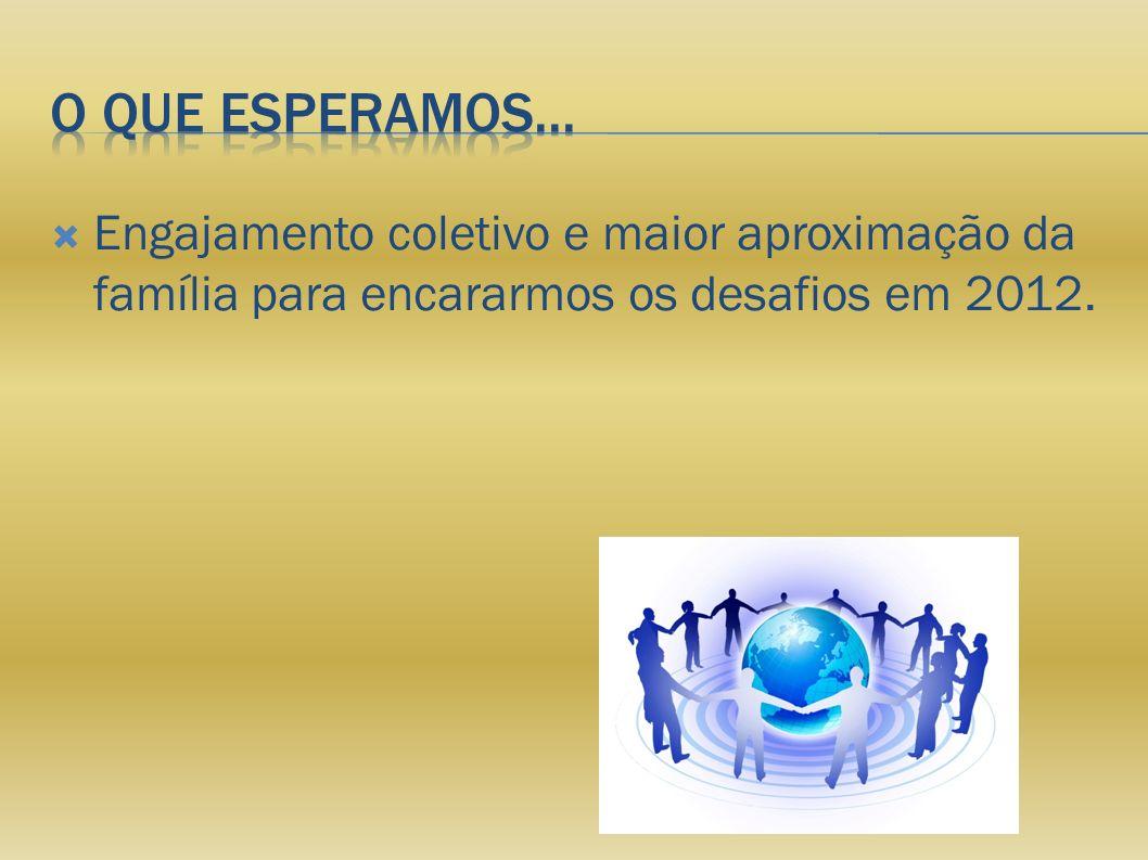 Engajamento coletivo e maior aproximação da família para encararmos os desafios em 2012.