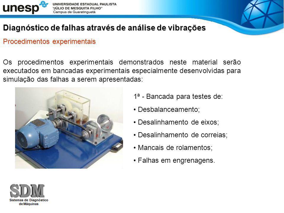 Os procedimentos experimentais demonstrados neste material serão executados em bancadas experimentais especialmente desenvolvidas para simulação das f