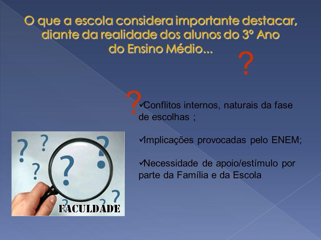 Conflitos internos, naturais da fase de escolhas ; Implicações provocadas pelo ENEM; Necessidade de apoio/estímulo por parte da Família e da Escola ?