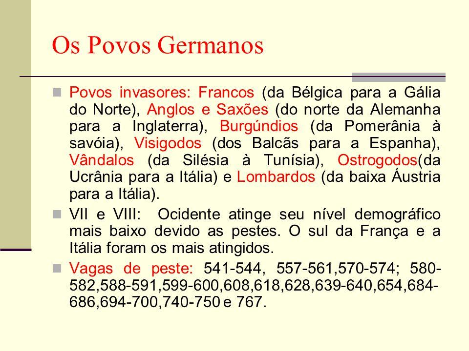 Os Povos Germanos Povos invasores: Francos (da Bélgica para a Gália do Norte), Anglos e Saxões (do norte da Alemanha para a Inglaterra), Burgúndios (d
