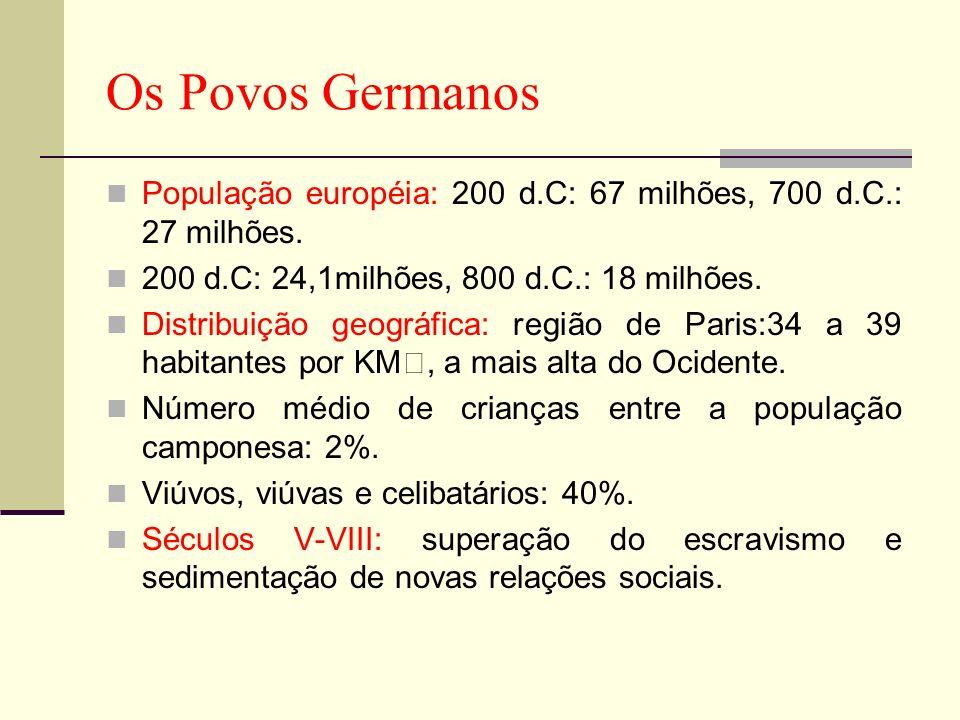 Os Povos Germanos População européia: 200 d.C: 67 milhões, 700 d.C.: 27 milhões. 200 d.C: 24,1milhões, 800 d.C.: 18 milhões. Distribuição geográfica: