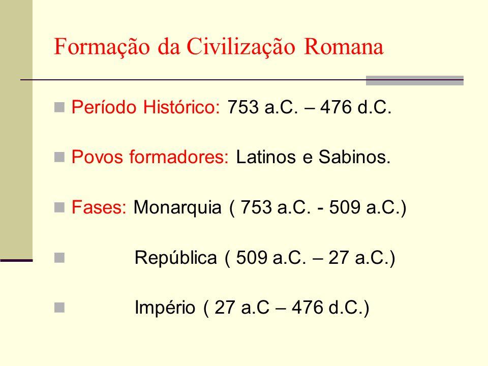 Formação da Civilização Romana Período Histórico: 753 a.C. – 476 d.C. Povos formadores: Latinos e Sabinos. Fases: Monarquia ( 753 a.C. - 509 a.C.) Rep