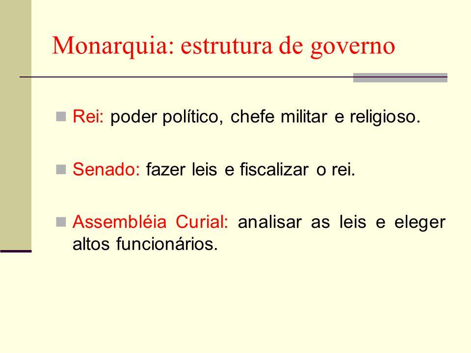 Monarquia: estrutura de governo Rei: poder político, chefe militar e religioso. Senado: fazer leis e fiscalizar o rei. Assembléia Curial: analisar as