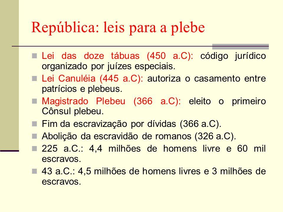 República: leis para a plebe Lei das doze tábuas (450 a.C): código jurídico organizado por juízes especiais. Lei Canuléia (445 a.C): autoriza o casame