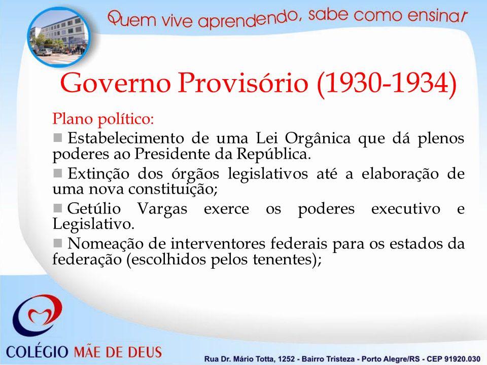 Governo Provisório (1930-1934) Plano político: Estabelecimento de uma Lei Orgânica que dá plenos poderes ao Presidente da República. Extinção dos órgã