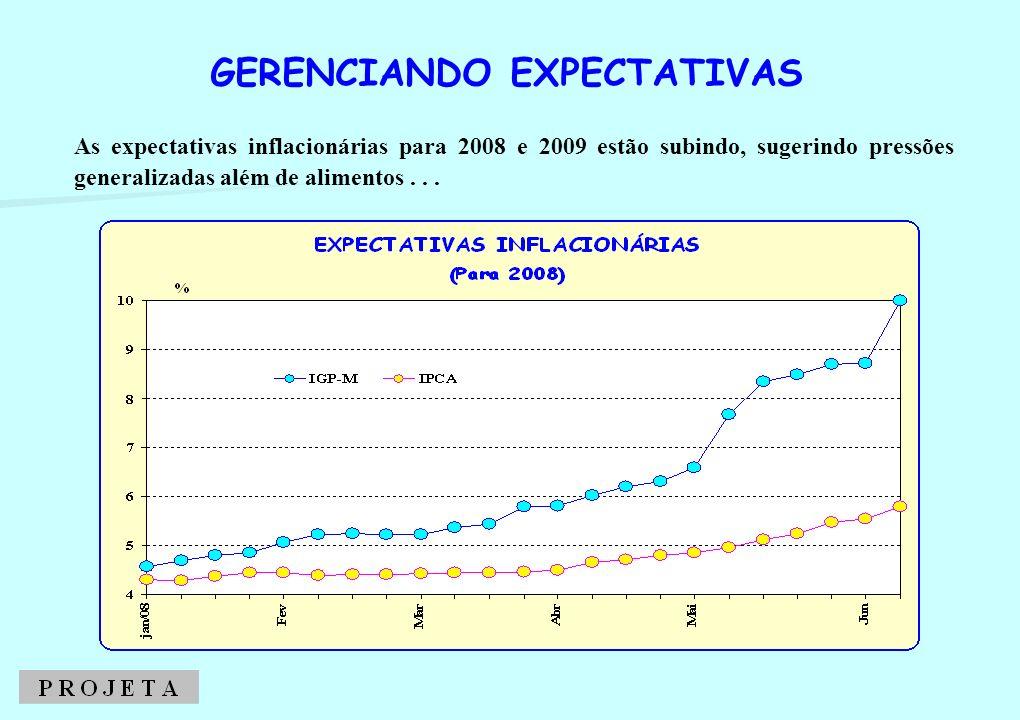 As expectativas inflacionárias para 2008 e 2009 estão subindo, sugerindo pressões generalizadas além de alimentos... GERENCIANDO EXPECTATIVAS
