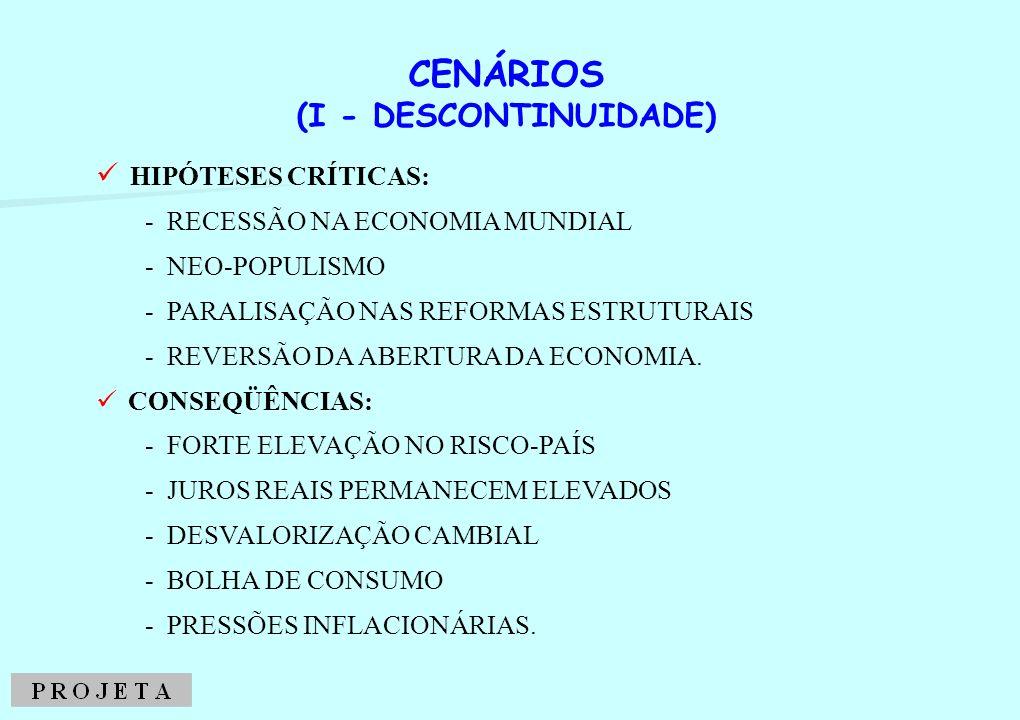 CENÁRIOS (I - DESCONTINUIDADE) HIPÓTESES CRÍTICAS: - RECESSÃO NA ECONOMIA MUNDIAL - NEO-POPULISMO - PARALISAÇÃO NAS REFORMAS ESTRUTURAIS - REVERSÃO DA