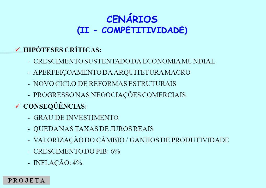 CENÁRIOS (II - COMPETITIVIDADE) HIPÓTESES CRÍTICAS: - CRESCIMENTO SUSTENTADO DA ECONOMIA MUNDIAL - APERFEIÇOAMENTO DA ARQUITETURA MACRO - NOVO CICLO D