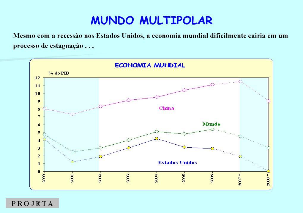 Mesmo com a recessão nos Estados Unidos, a economia mundial dificilmente cairia em um processo de estagnação... MUNDO MULTIPOLAR