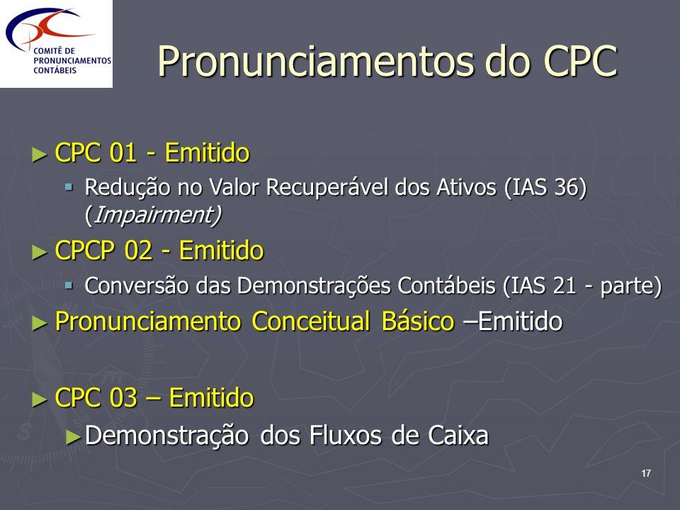 17 Pronunciamentos do CPC CPC 01 - Emitido CPC 01 - Emitido Redução no Valor Recuperável dos Ativos (IAS 36) (Impairment) Redução no Valor Recuperável