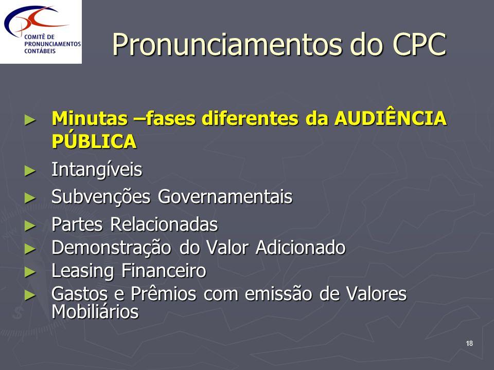 18 Pronunciamentos do CPC Minutas –fases diferentes da AUDIÊNCIA PÚBLICA Minutas –fases diferentes da AUDIÊNCIA PÚBLICA Intangíveis Intangíveis Subven