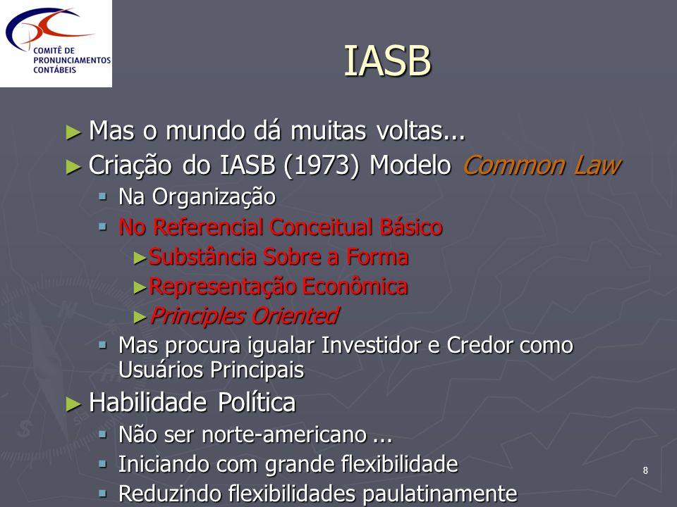 8 IASB Mas o mundo dá muitas voltas... Mas o mundo dá muitas voltas... Criação do IASB (1973) Modelo Common Law Criação do IASB (1973) Modelo Common L