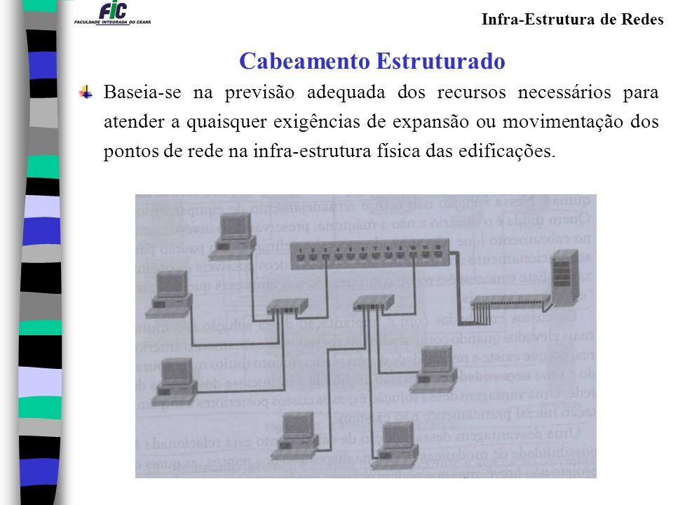 Infra-Estrutura de Redes Cabeamento Estruturado Baseia-se na previsão adequada dos recursos necessários para atender a quaisquer exigências de expansão ou movimentação dos pontos de rede na infra-estrutura física das edificações.
