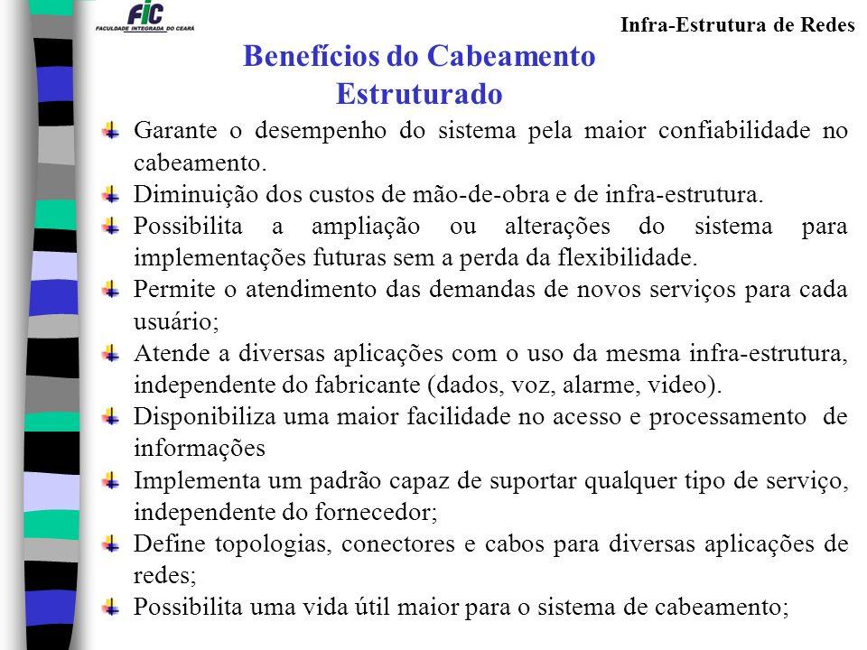 Infra-Estrutura de Redes Benefícios do Cabeamento Estruturado Garante o desempenho do sistema pela maior confiabilidade no cabeamento.