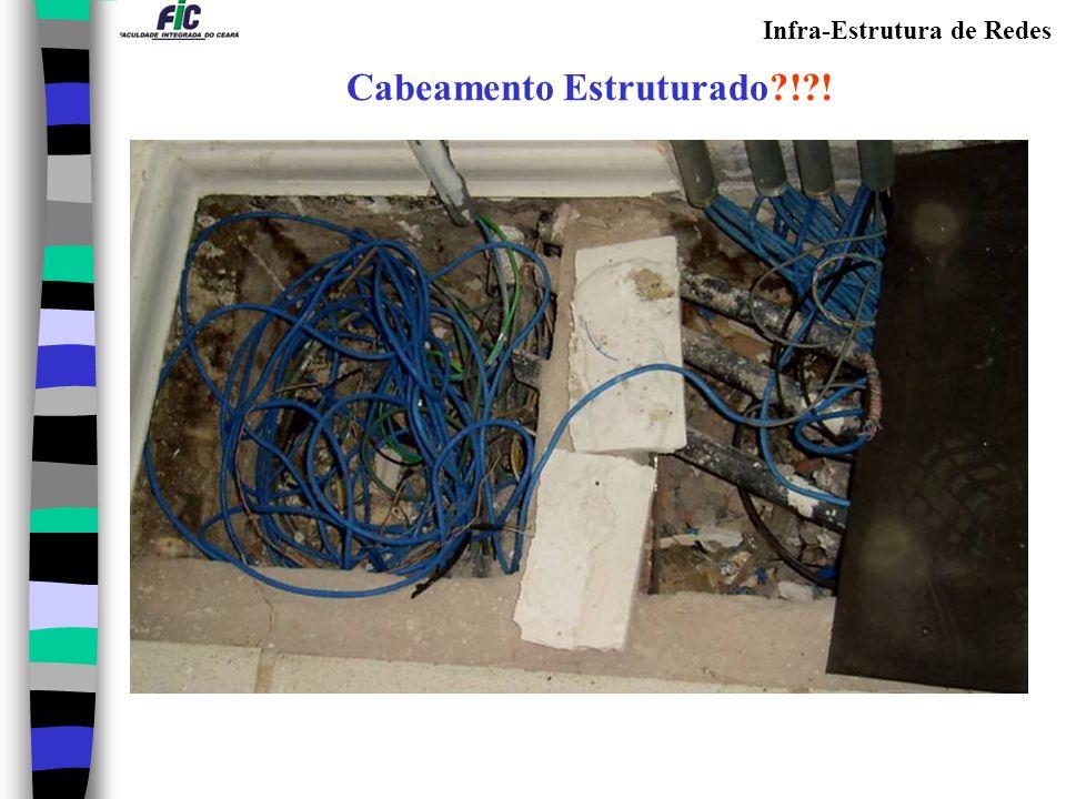 Infra-Estrutura de Redes Cabeamento Estruturado?!?!