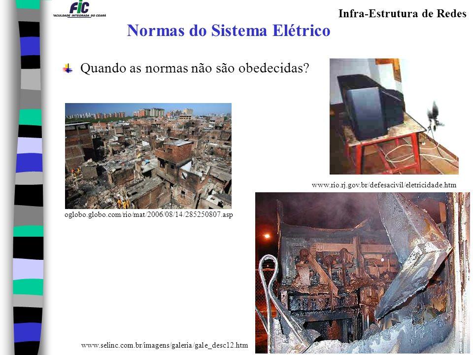 Infra-Estrutura de Redes Normas do Sistema Elétrico Quando as normas não são obedecidas.